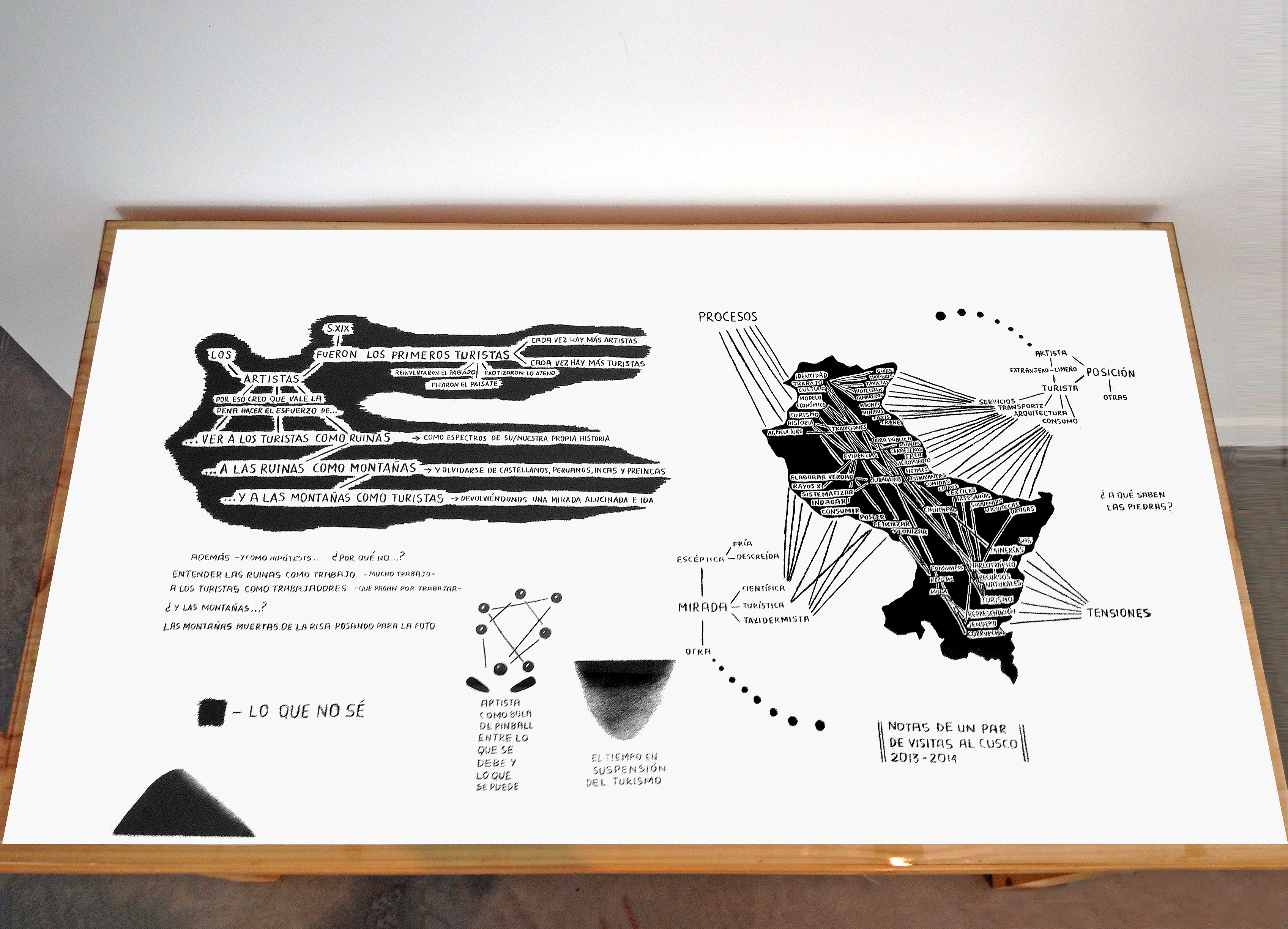 Cartografía de trabajo. Notas de un par de viajes al Cusco entre 2013 y 2014, 2014 |  | ProjecteSD