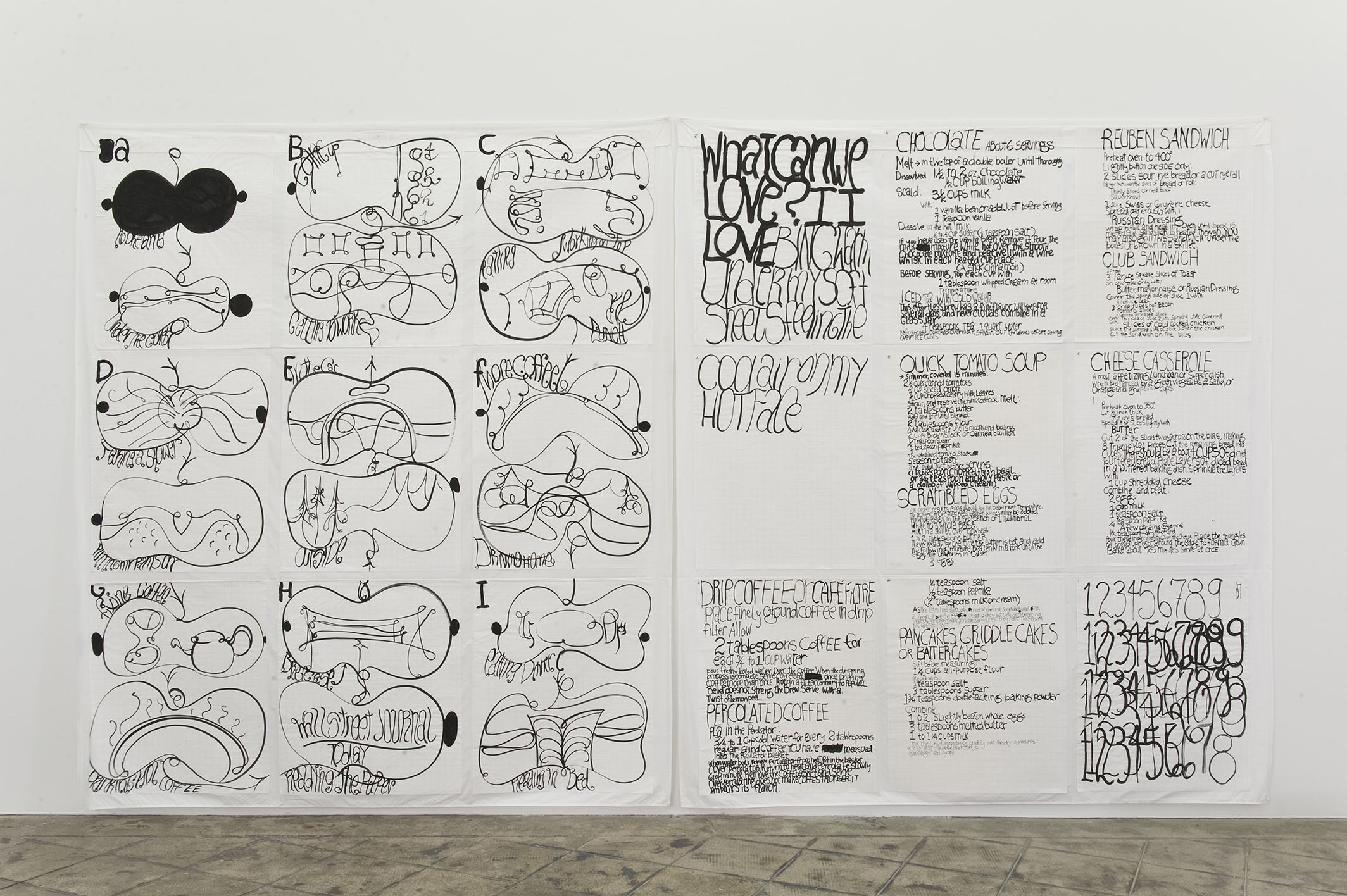 Learning From That Person's Work (Working Day & Recipes), 2006 |  | ProjecteSD