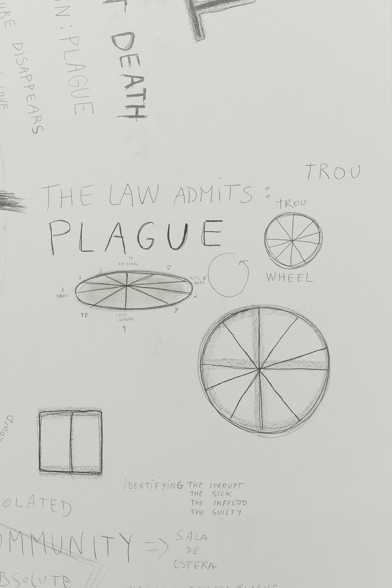 The Plague Annotated, 2018 (Detail) | La Peste (The Plague) | ProjecteSD